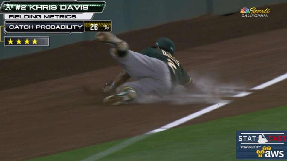 Statcast: Davis' four-star catch