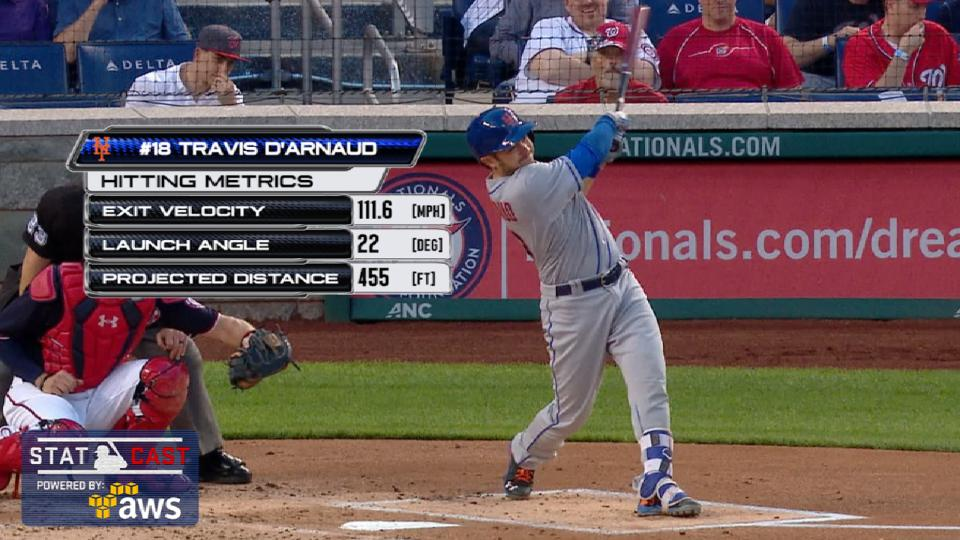 Statcast: d'Arnaud's two homers
