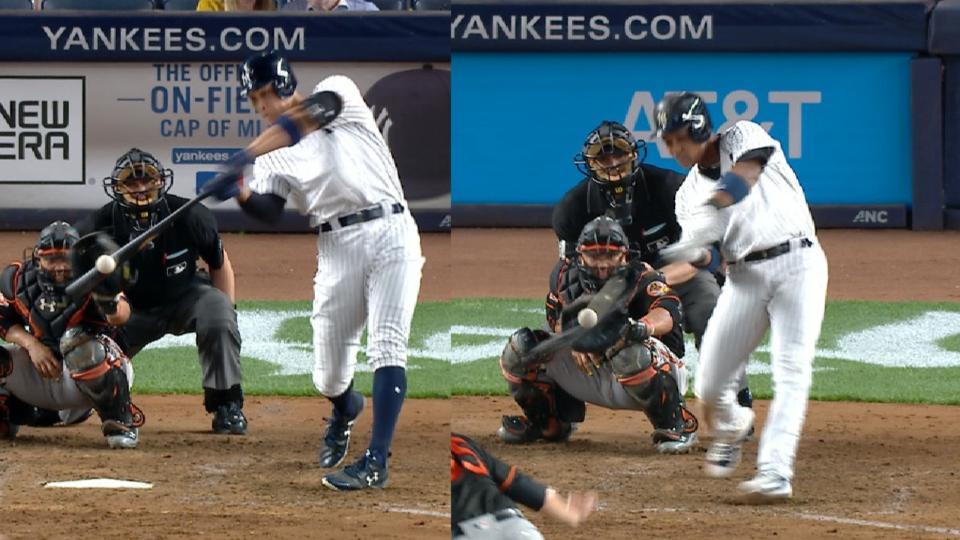 Judge, Castro on Yankees' win