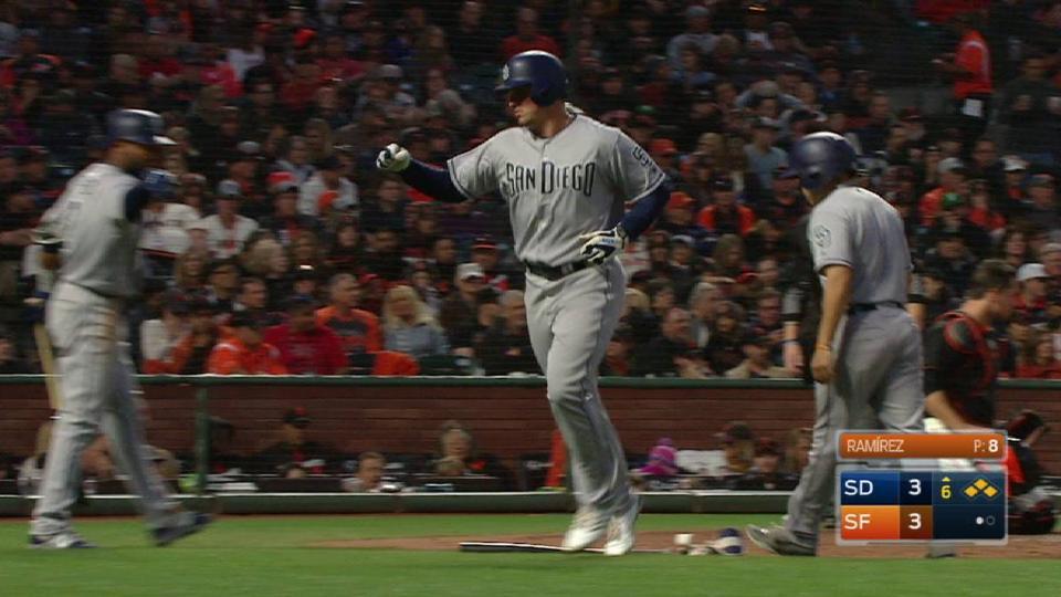 Sanchez draws bases-loaded walk