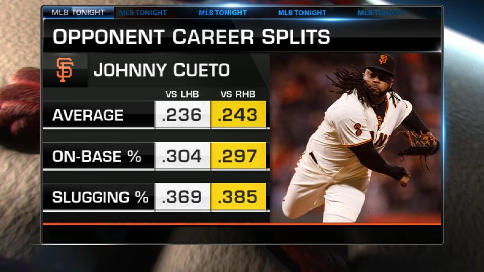 MLB Tonight: Kershaw vs. Cueto