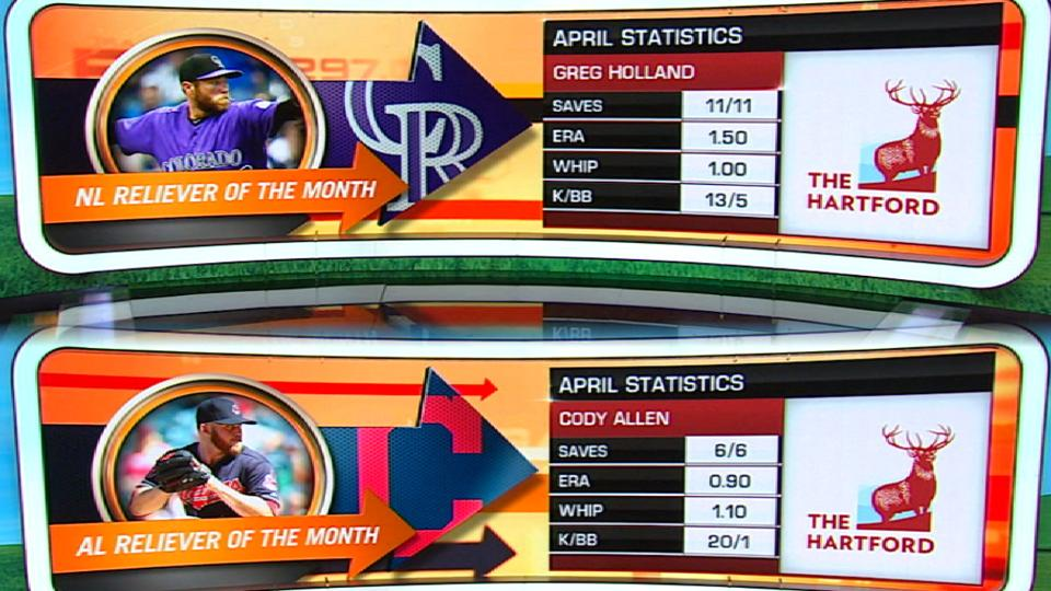 April relievers of the Month