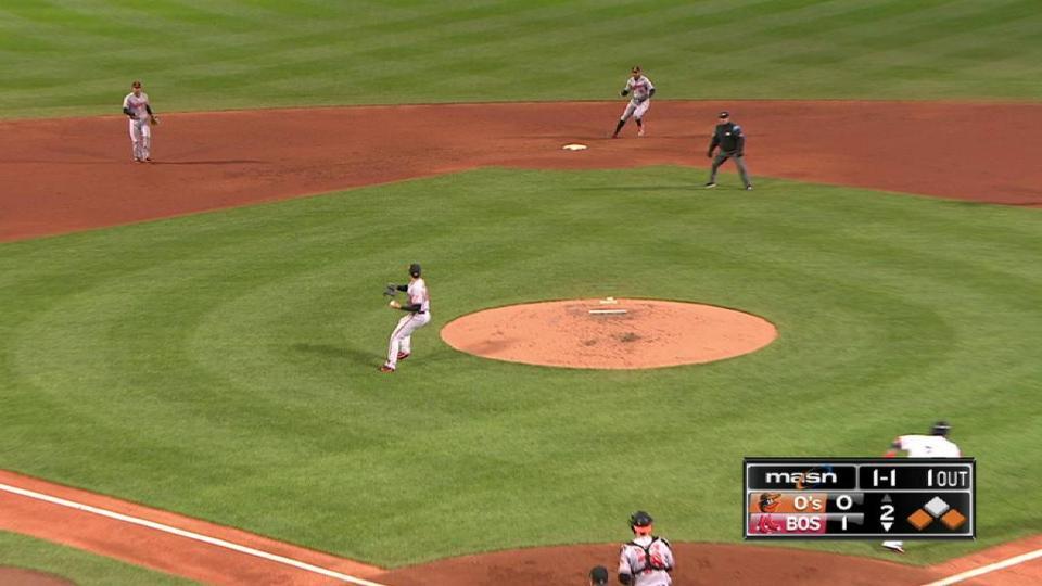 Bleier begins inning-ending DP