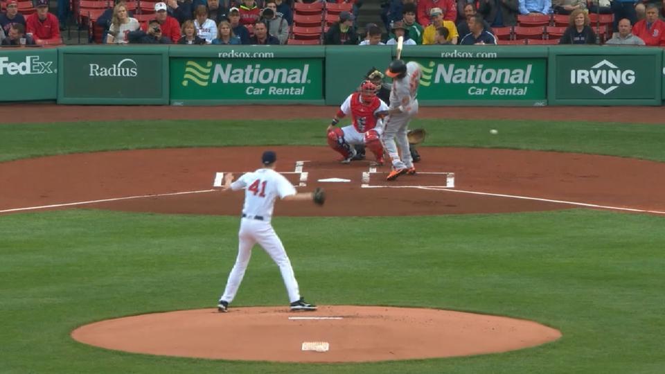 MLB Tonight: Orioles vs. Red Sox