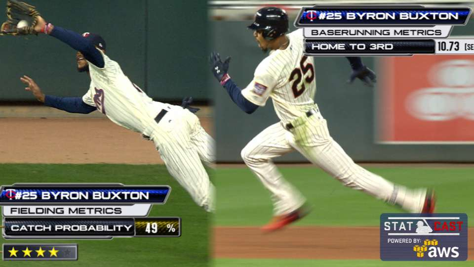 Statcast: Buxton shows off speed