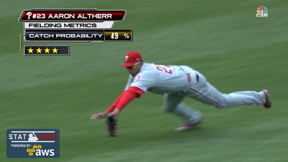 Statcast: Altherr's diving grab