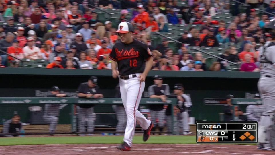 Schoop's RBI hit-by-pitch