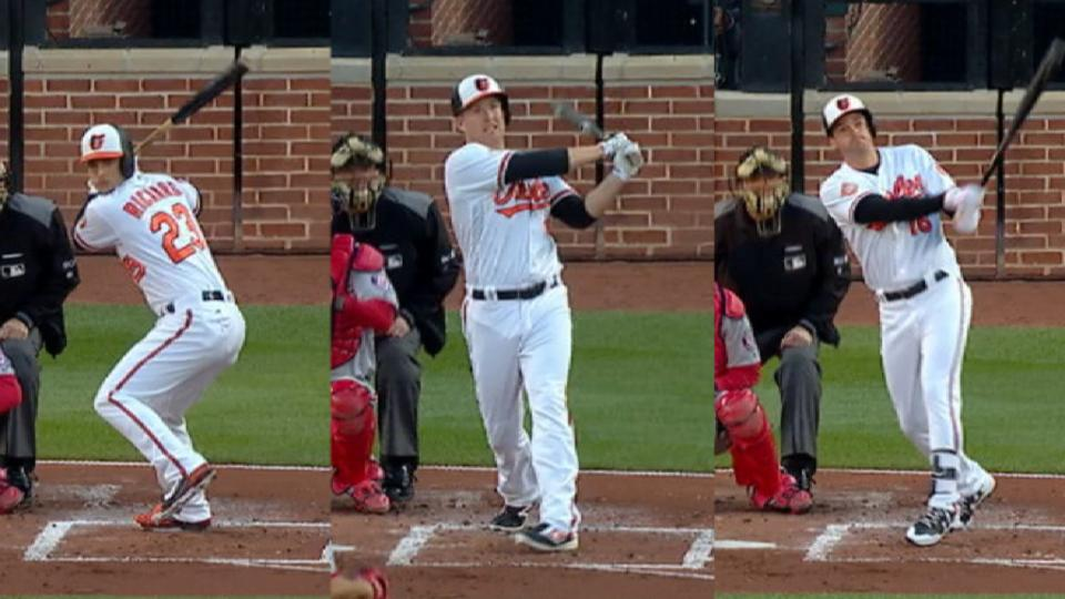 Orioles' three-homer 1st inning