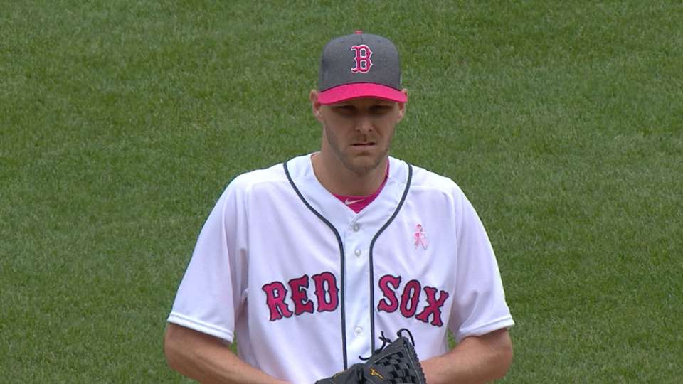 Sale's 12-strikeout game