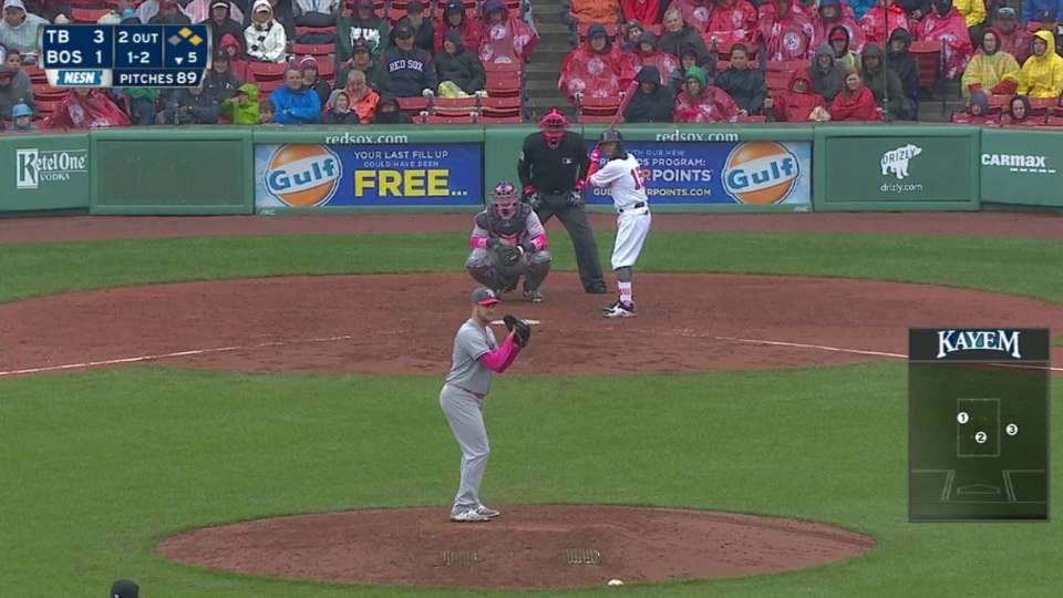 Red Sox on Palermo's passing
