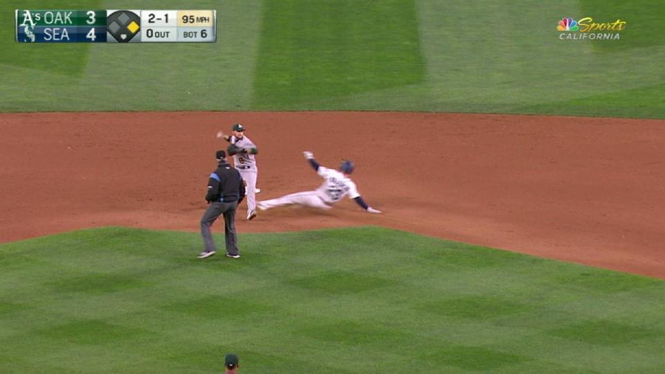 Plouffe begins a double play