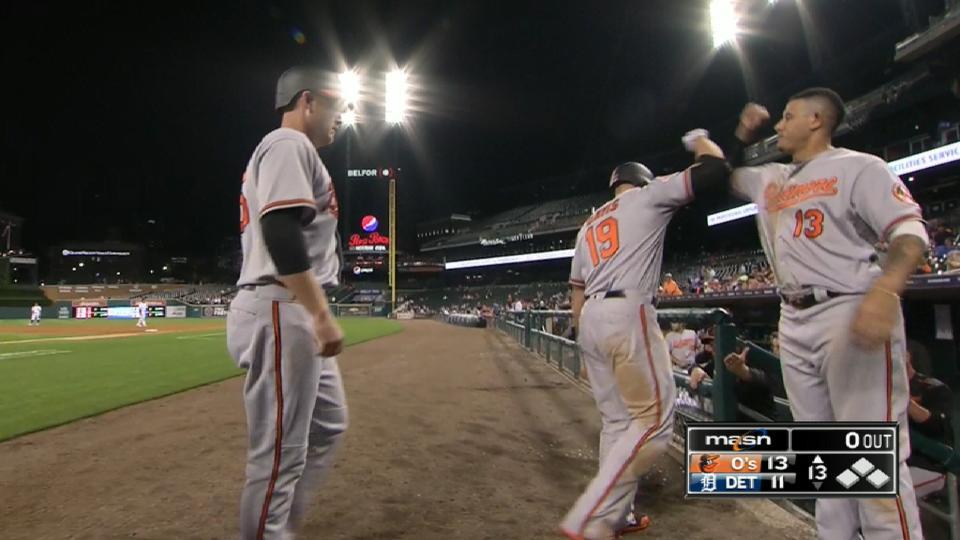 Orioles' four-homer game