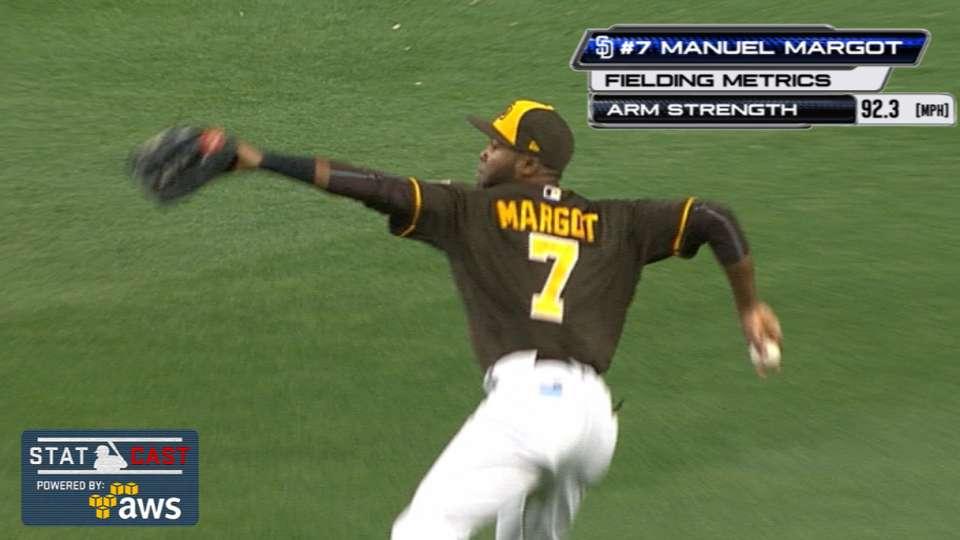 Statcast: Margot throws 92.9 mph