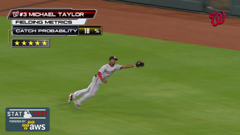 Statcast: Taylor's great grab