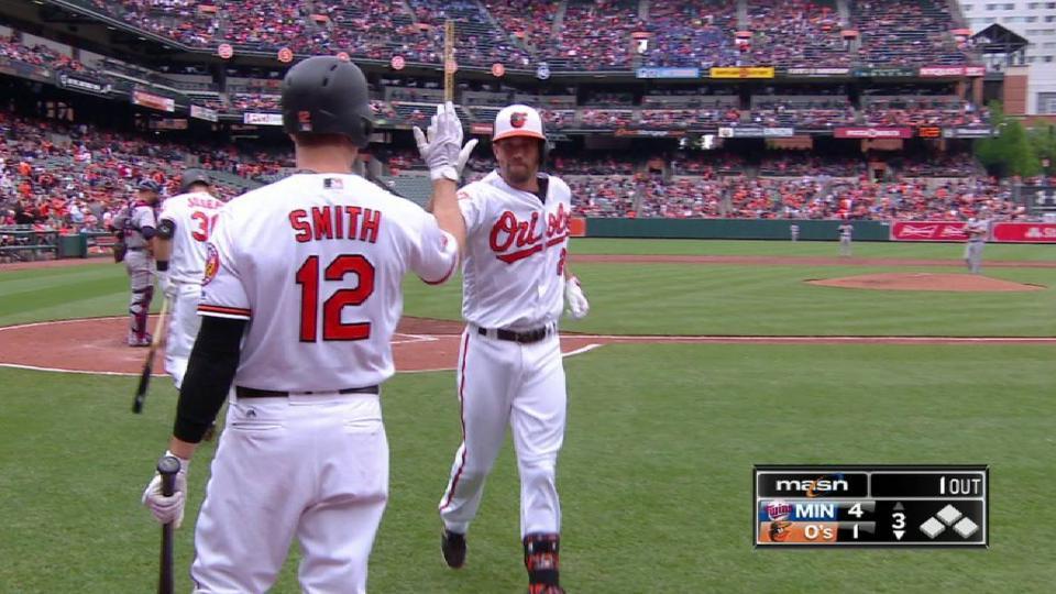 Hardy's solo home run
