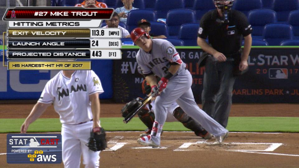 Statcast: Trout's 443-ft. homer