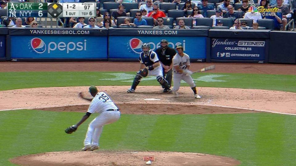 Lowrie scores on an error