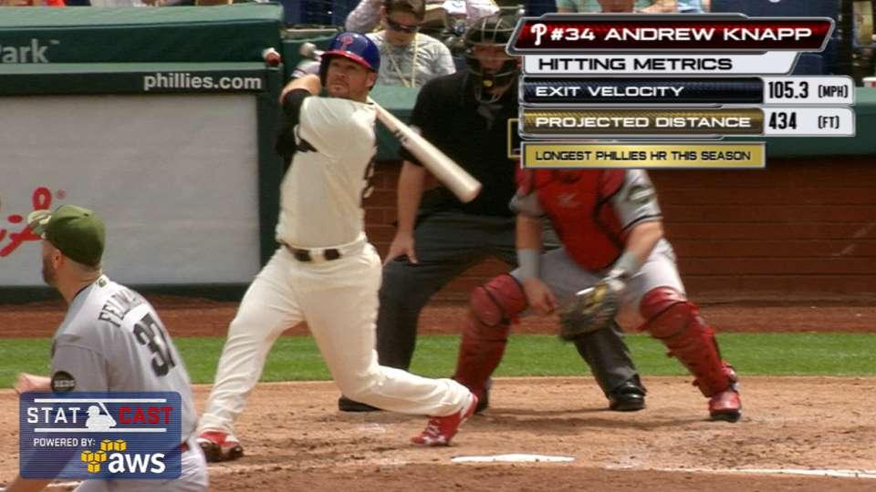 Statcast: Knapp's 434-ft. homer