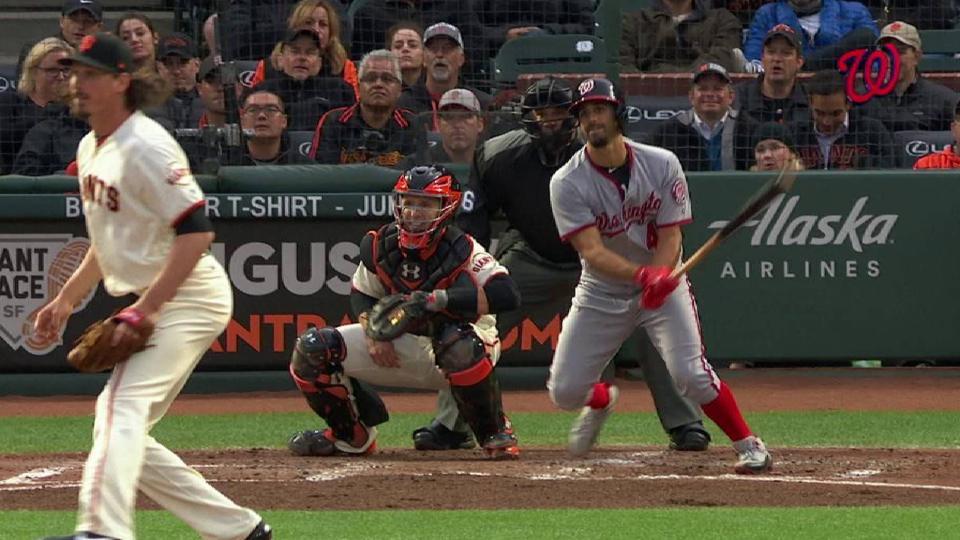 Gonzalez's RBI single to center