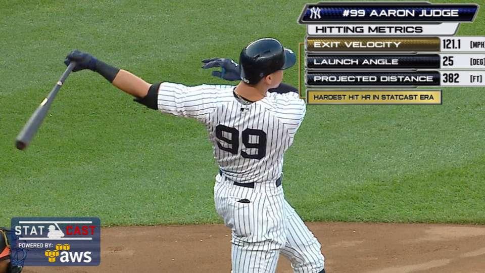 Statcast: Judge's fastest homer