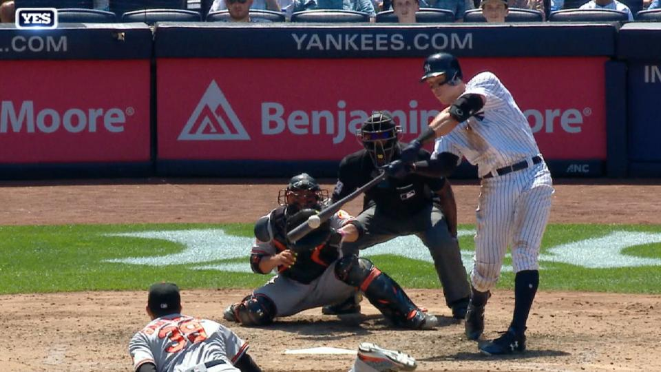 Judge's four-hit day