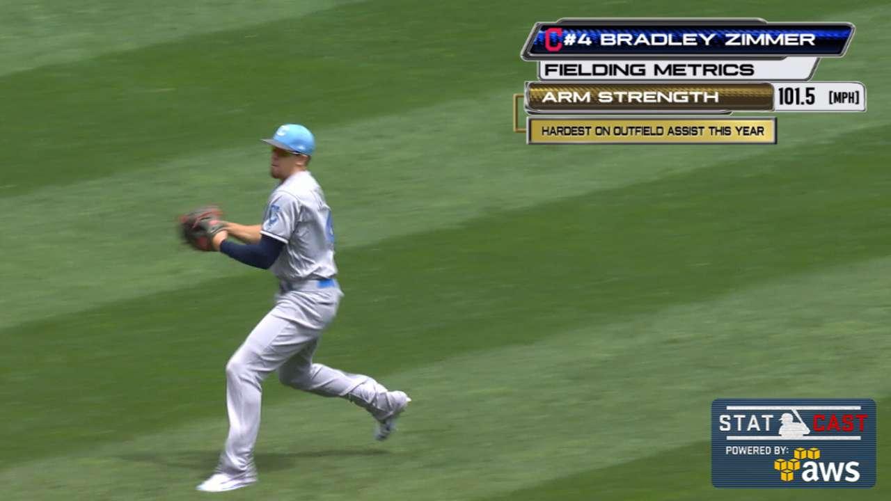 Indians\' Bradley Zimmer makes 101.5 mph throw | MLB.com