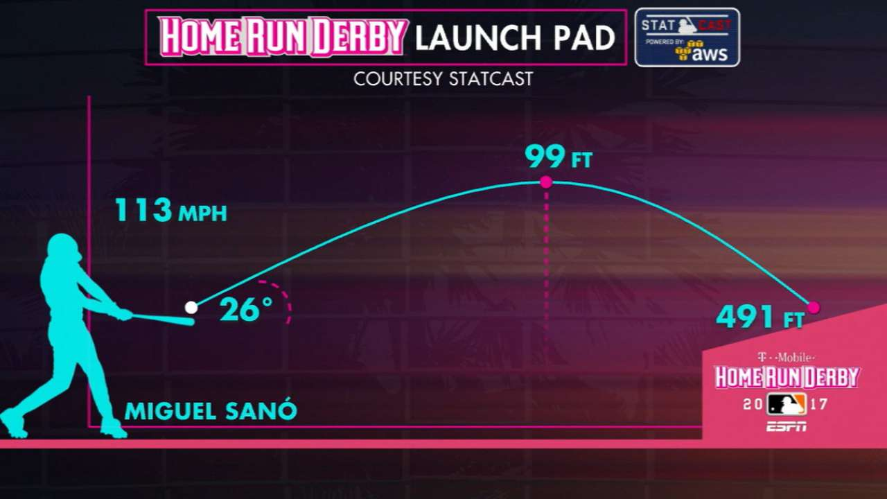 Twins Miguel Sano Runner Up In Home Run Derby Seat Post Suspension Zoom Ready Size 316 Statcast Sanos Hr Soars 491 Ft