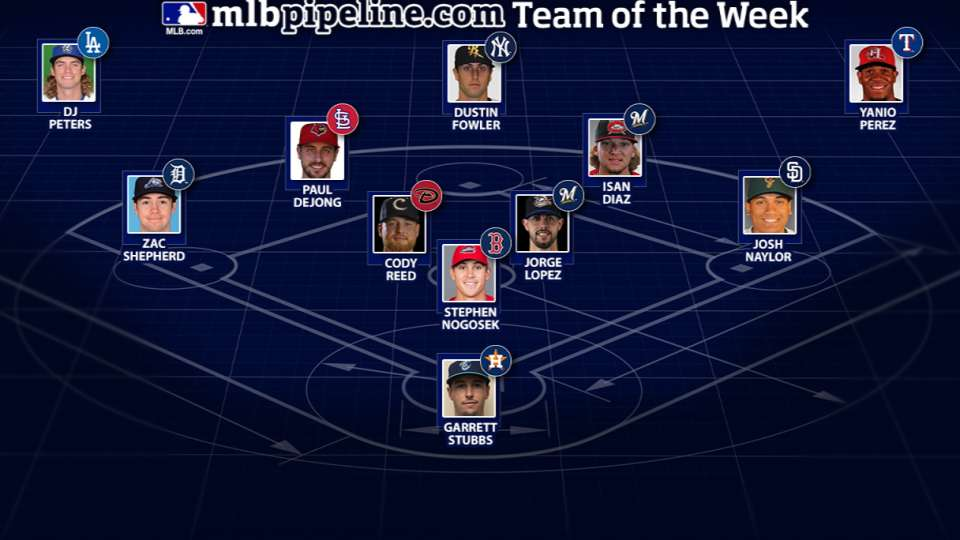 Top prospects of the week