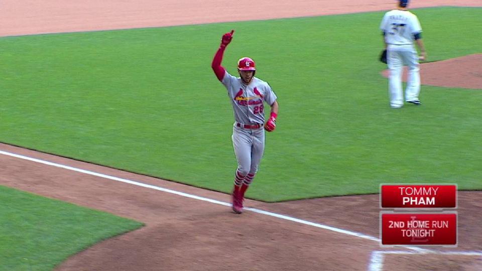 Pham's second two-run homer