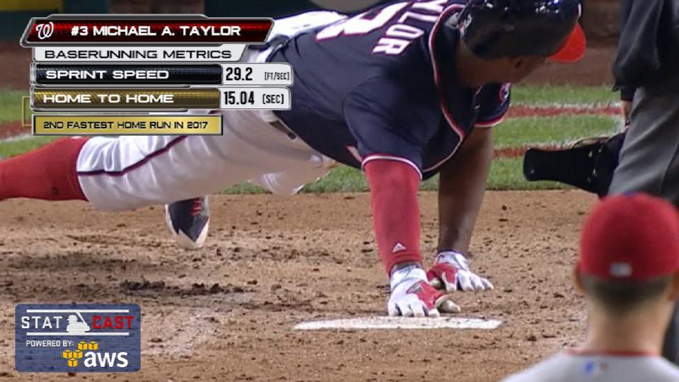 Statcast: Taylor's speedy slam