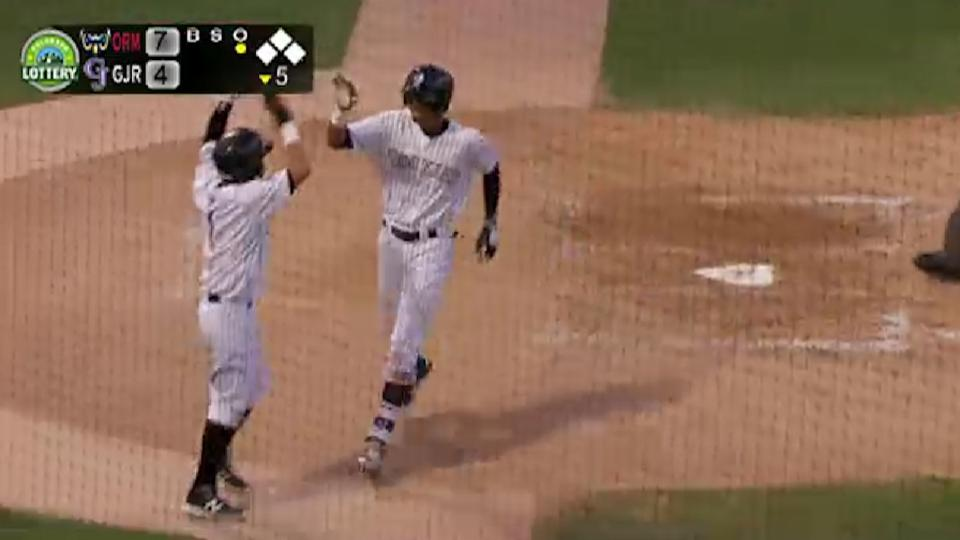 Top Prospects: Gonzalez, COL