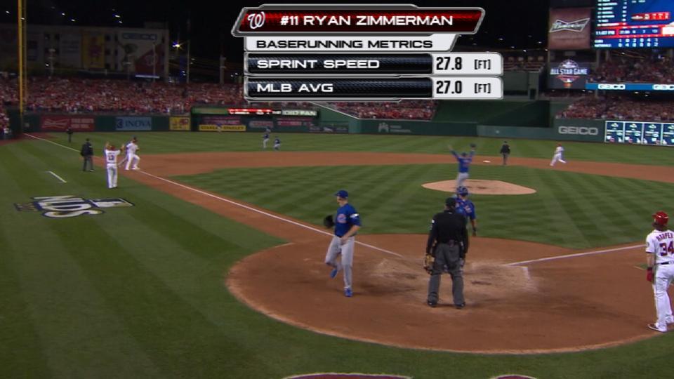 Statcast: Could Zimmerman score?