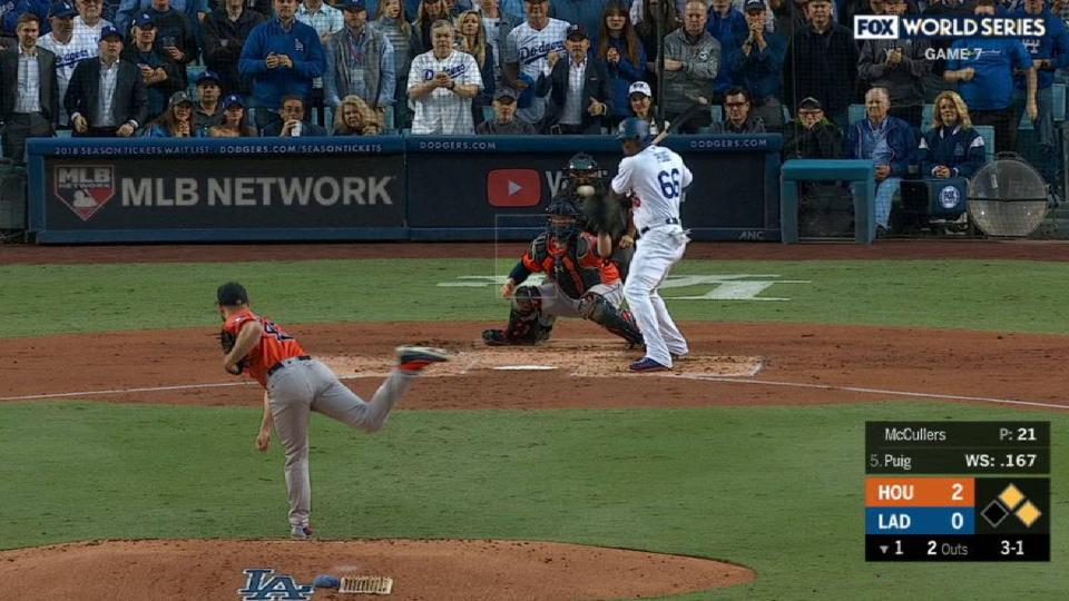 Puig's HBP loads the bases