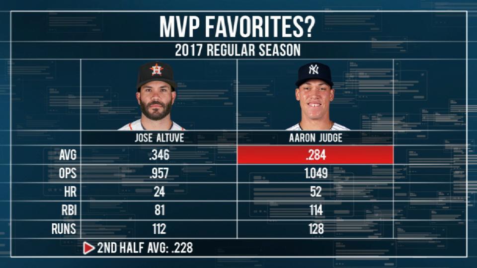 Judge or Altuve for AL MVP?