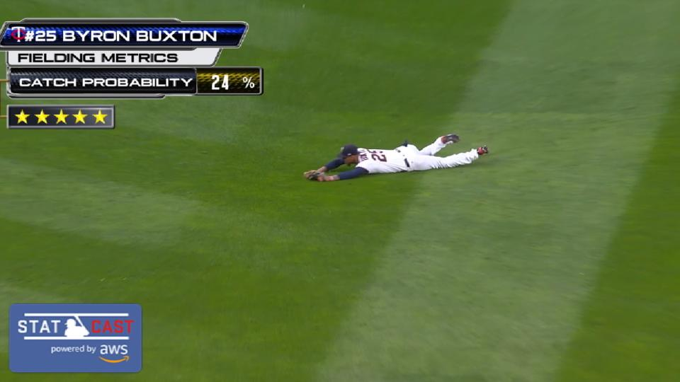 Five-star catches: Twins