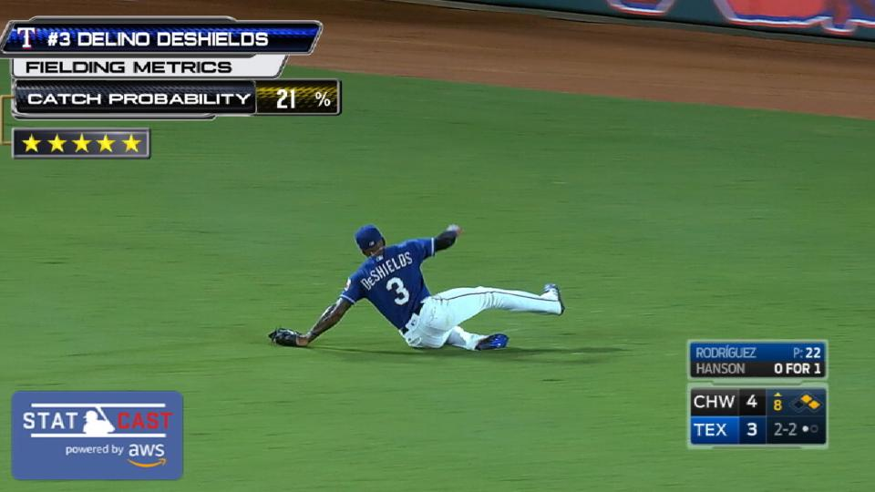 Five-star catches: Rangers