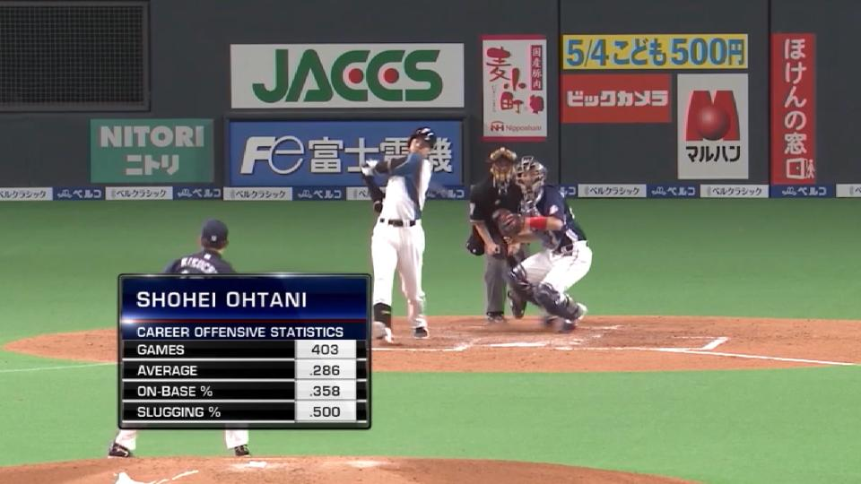 True Market Value >> Ohtani S True Market Value