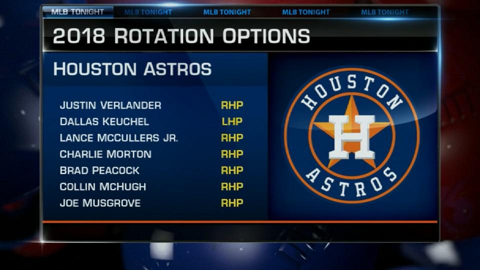 Astros' starting rotation