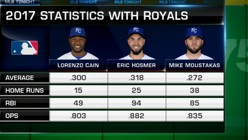 Moore on Royals' free agents