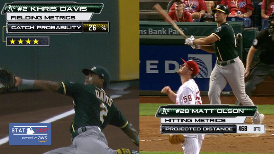 Best of Statcast: A's