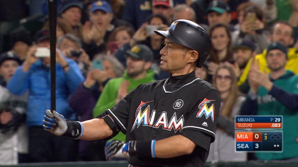 Ichiro's 2018 outlook