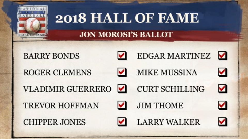 Morosi's '18 Hall of Fame Ballot