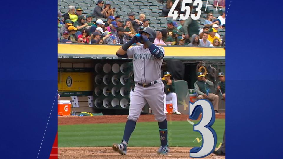 Top Five Longest Mariners HRs