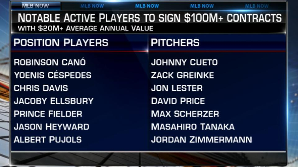 MLB Now: Market correction