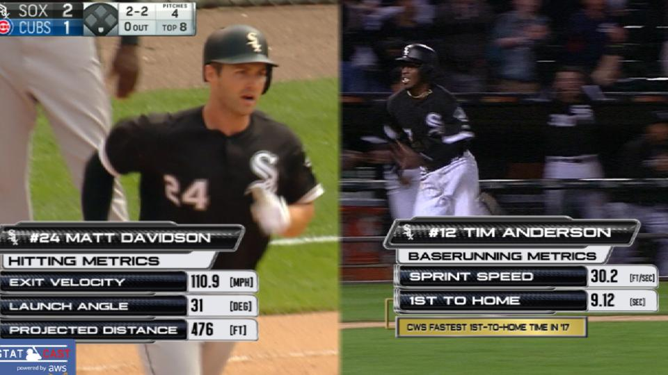 Best of Statcast: White Sox