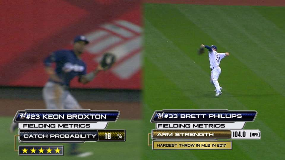 Best of Statcast: Brewers