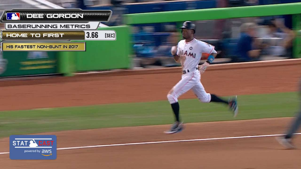 Dee gordon is mlbs fastest man by one measure mlb seattles gordon is mlbs fastest man by one measure malvernweather Gallery