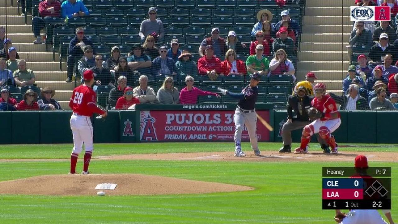 Angels  Andrew Heaney has elbow injury  6f861d5a0