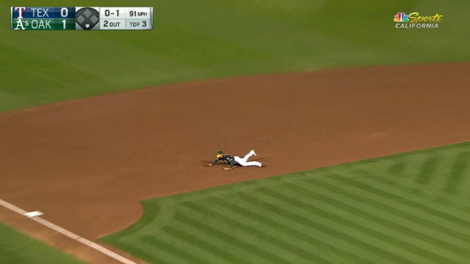 Chapman's diving stop and throw
