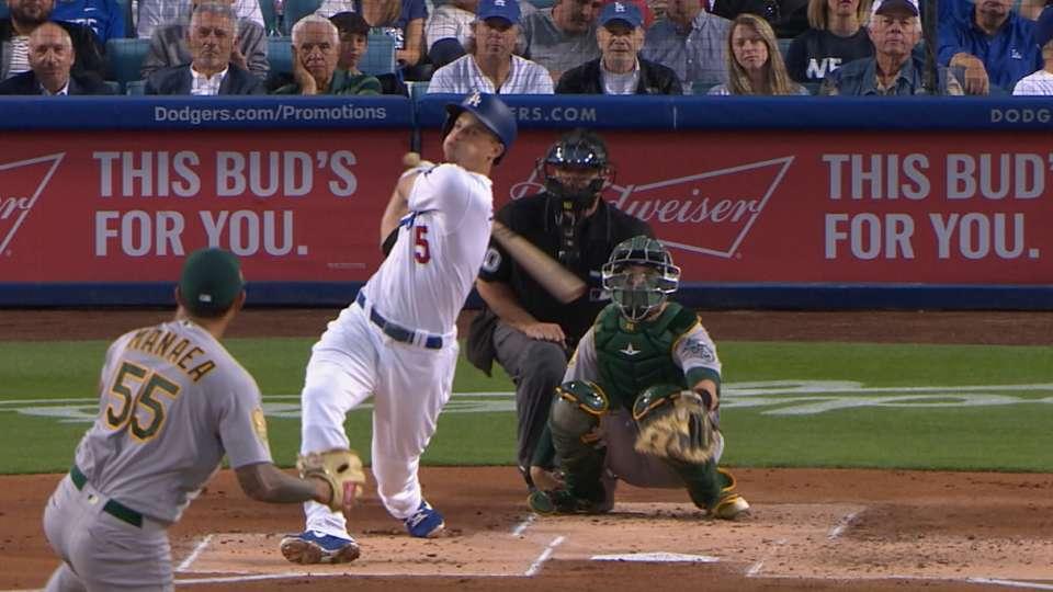 Dodgers exhiben poder